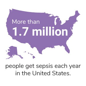 A geographical outline of the U.S. with the text More than 1.7 million people get sepsis each year in the United States.