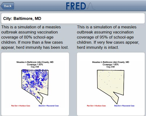 Screenshot of the FRED simulation.