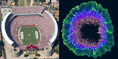 Left: Football stadium. Right: Colored contoured lines showing the periodic stops in the growth of a bacterial colony